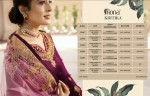 Z-FIONA-KRITIKA-HEAVY-LEHENGA-GEORGETTE-SUITS-WHOLESALE-CATALOGUE-WITH-PRICE-4.jpeg